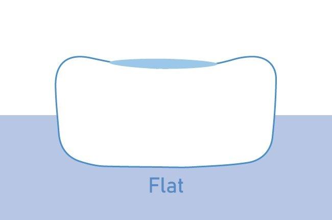 Flat hull