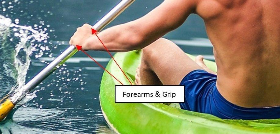 Paddling grip for kayaking