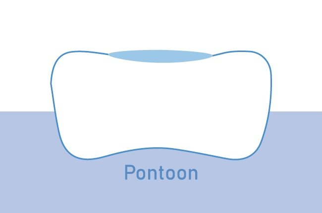 Pontoon Shape Outline