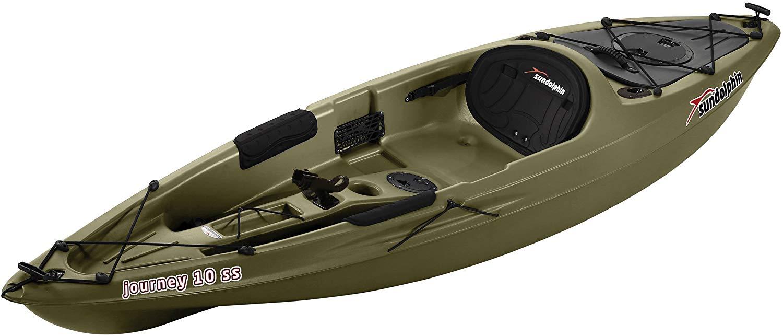 Cheap Kayak